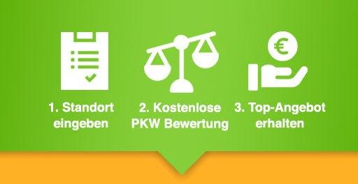 Erklärung_Mobil-Autoankauf_Höchstpreis_Angebot